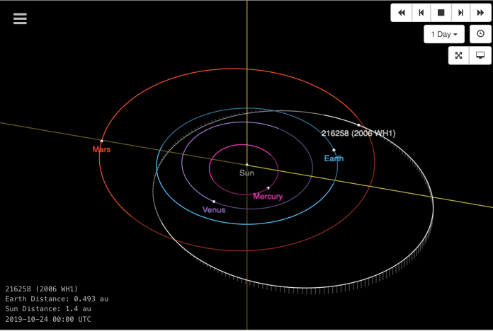 NASA a descoperit un asteroid de mărimea World Trade Center care se îndreaptă spre Pământ